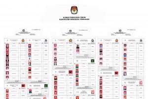 Pengumuman DCS anggota DPRD Kabupaten Minahasa Tenggara pada PEMILU 2019