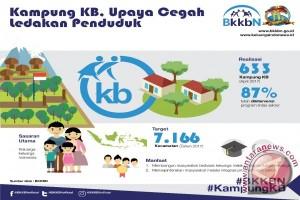 Dua Desa di Semau jadi Kampung KB