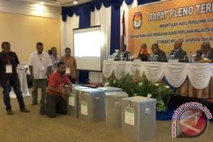 KPU Kota Jayapura gelar rapat pleno perolehan suara