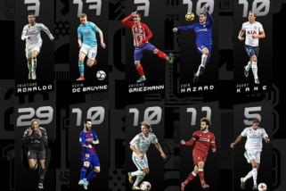 Wartawan ANTARA ikut serta pilih pemain terbaik FIFA