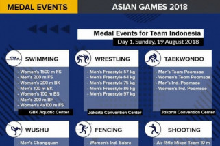Asian Games - perburuan medali emas dimulai