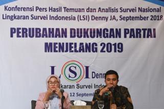 LSI: Ijtima Ulama 2 ubah dukungan di Pilpres 2019