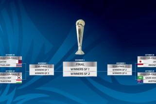 Delapan tim yang berlaga di perempat final Piala U-19 Asia