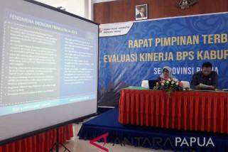 Serapan anggaran Papua 53,85 persen per September 2018