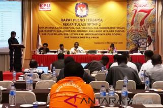 KPU Papua bahas DPT pemilu 2019 hasil perubahan kedua