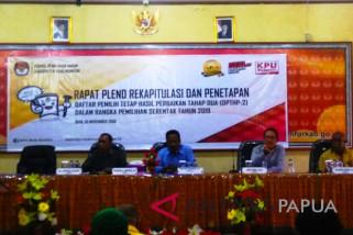 KPU Biak Numfor gelar rapat penetapan DPT perbaikan kedua