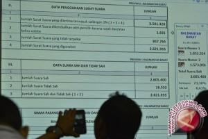 Hasil Rekapitulasi Suara KPU Di 28 Provinsi, Jokowi Memimpin