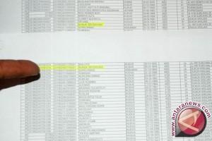 KPU Palu Mutakhirkan Data Pemilih