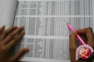 KPU Palu tetapkan DPT Pemilu 2018 sebanyak 222.132 jiwa