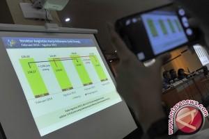 Inflasi Palu semester I-2018 sebesar 3,23 persen