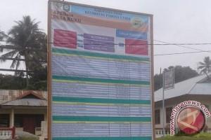 PMD Poso Himbau Desa Segara Pasang Baliho Dana Desa