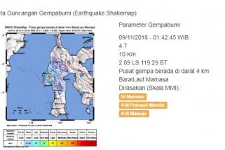 Gempa 4,7 sr goyang Mamasa