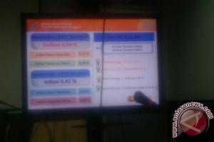 Dinas: penyaluran bansos rastra tekan laju inflasi