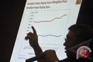 Inflasi Sumsel akan dilaporkan pada pemerintah pusat
