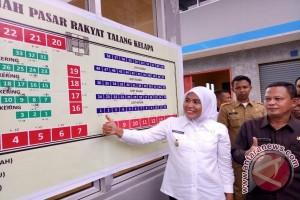 2.000 guru honor bakal kantongi SK Wali Kota