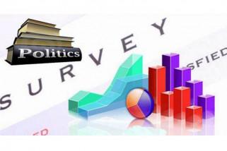 Survei Y-Publica: 72,5 persen puas kinerja pemerintah