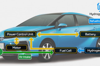 Asian Games - JSC hanya izinkan kendaraan bahan bakar non-fosil