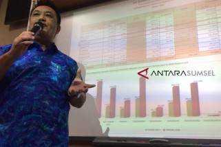 Pasar komiditas berjangka terus tumbuh di Palembang